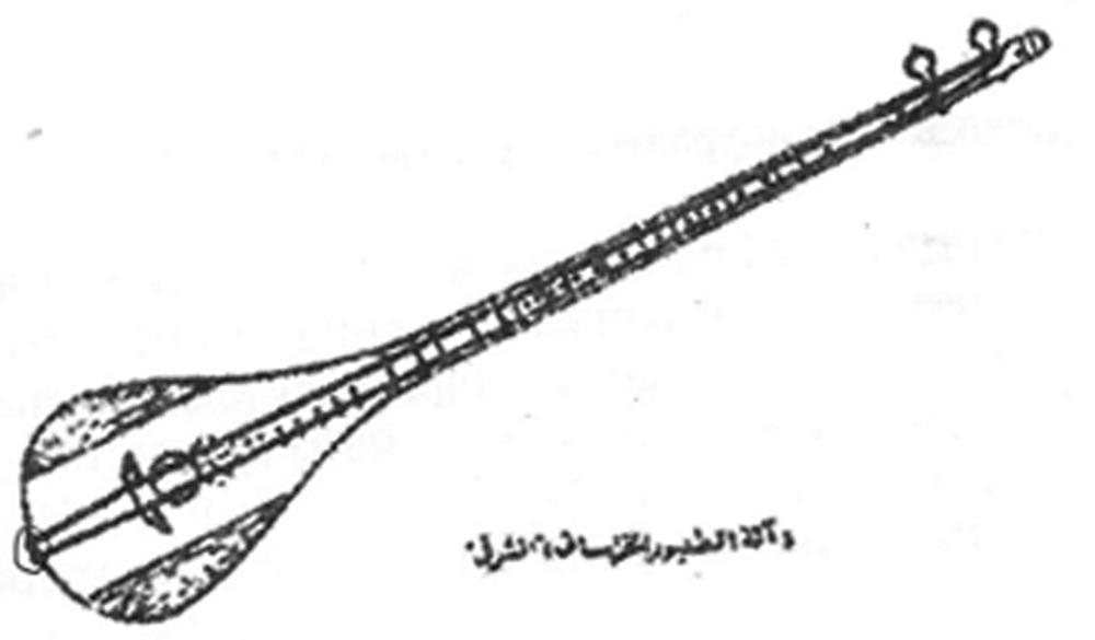 2-сурет. «Музыка туралы үлкен кітаптың» 389-бетінде берілген сурет. Астына араб қаріптерімен «әт-танбур әл-хурасаний» деп жазылған.